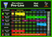 products-hesi_proline_soil_1_3-500x357.png